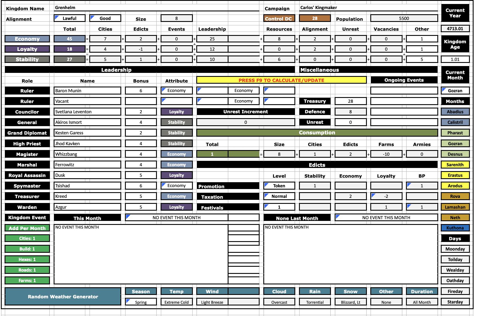 Pathfinder kingdom sheet