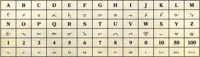 Common 5e language